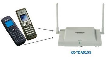 KX TDA0155 1 База KX TDA0155CE