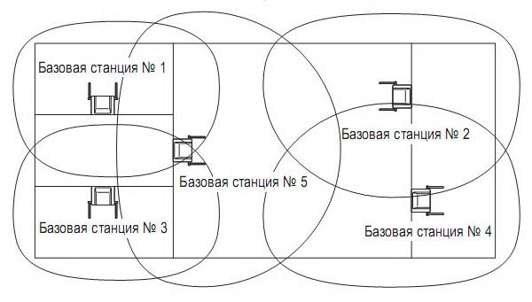 KX TDA0156 2 База KX TDA0155CE