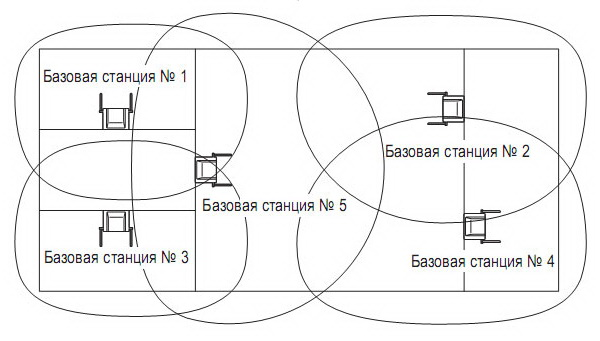 KX TDA0156 2 База KX UDS124CE