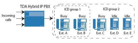group expansion Call центры на базе АТС Panasonic