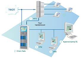 sistemy monitoringa 2 Системы мониторинга и записи аудиоинформации