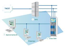 sistemy monitoringa 3 Системы мониторинга и записи аудиоинформации
