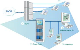 sistemy monitoringa 4 Системы мониторинга и записи аудиоинформации