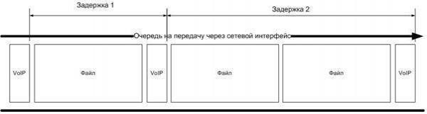 vv 2 Введение в IP телефонию