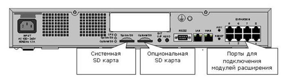 IP Office 500 2 Платформа IP Office