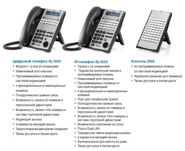 Телефоны NEC АТС NEC SL1000