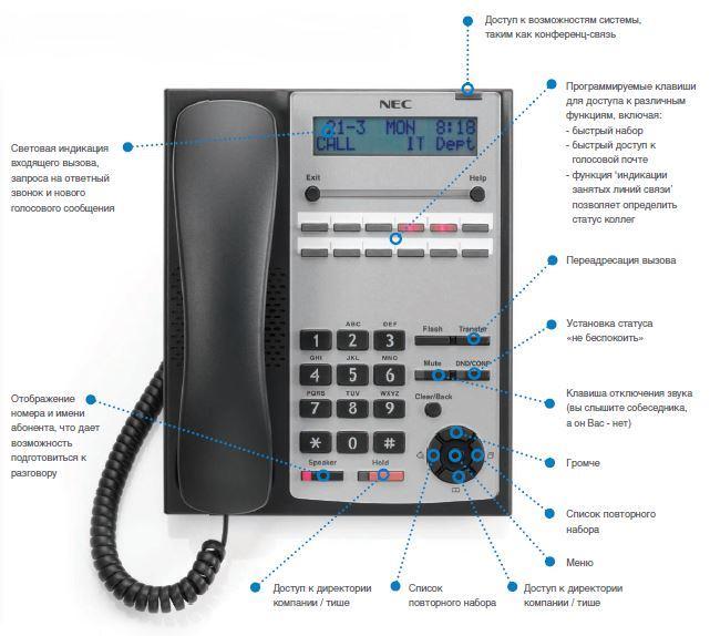 системный телефон NEC АТС NEC SL1000