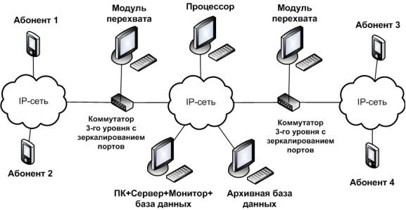 more 4 1 Спрут 7IP