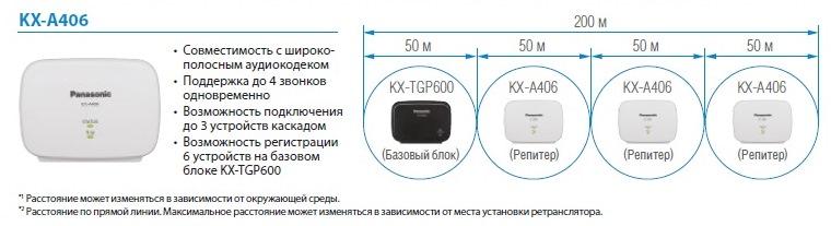 KX A406 KX TGP600RUB