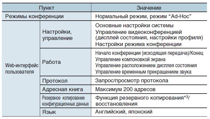 тех HDVC 2 ПО HDVC MPCS
