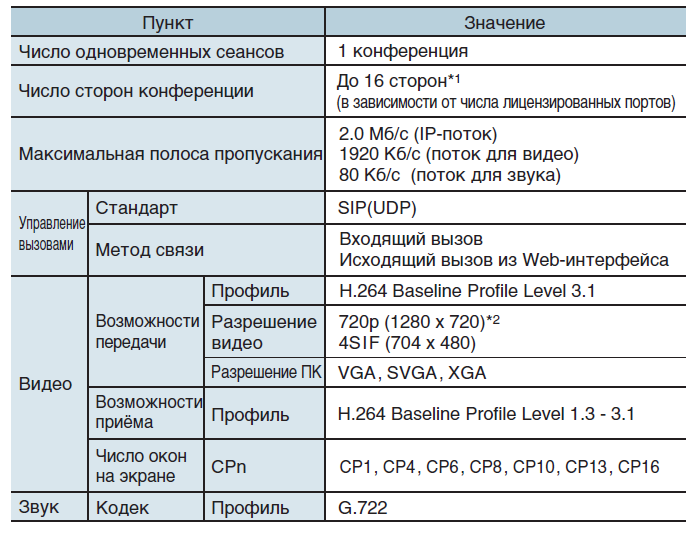 тех HDVC ПО HDVC MPCS