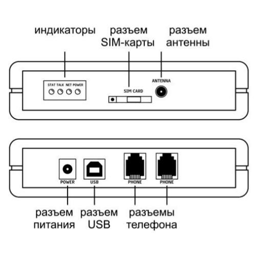 1668 1 GSM шлюзы