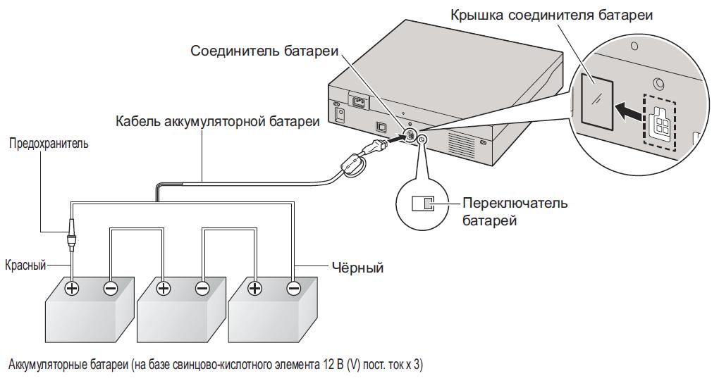 KX-A228 подключение
