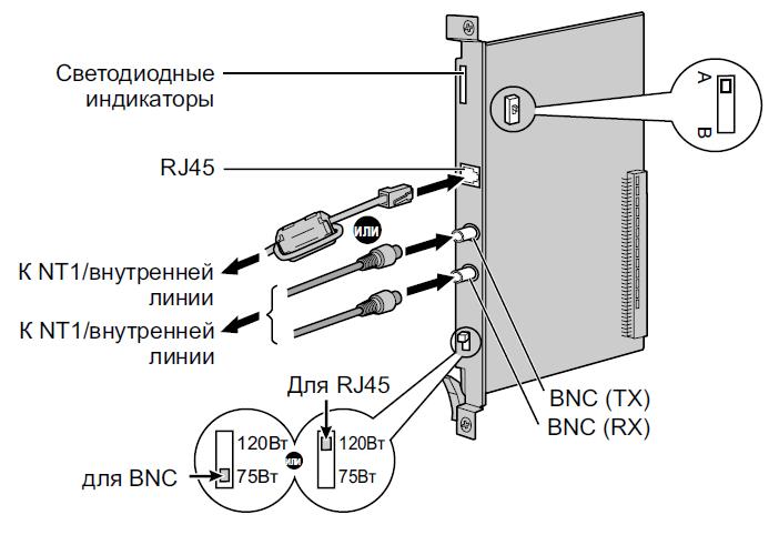 KX-TDA0290 коммутация