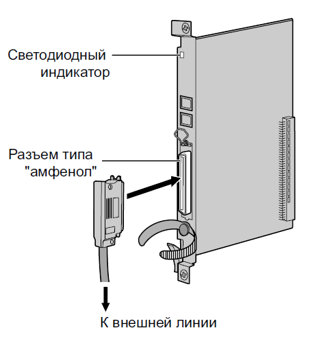 KX TDA0181 KX TDA0181X