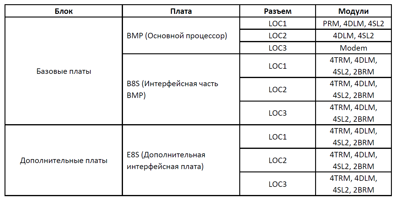 назначение платомест OS7070 OfficeServ 7070