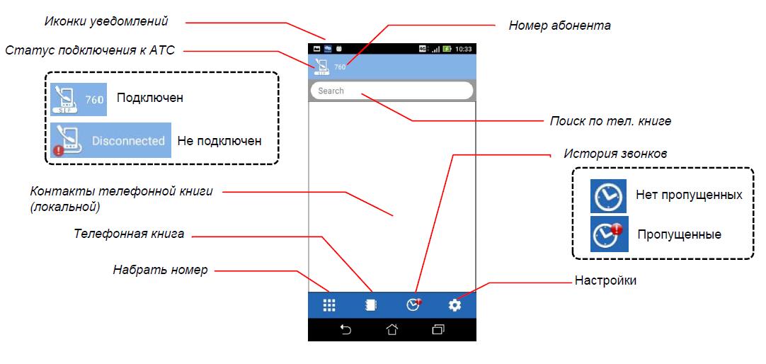Домашний экран мобильного софтфона