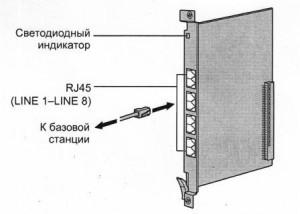 Интерфейсная плата 8 базовых станций Panasonic KX-TDA0144XJ