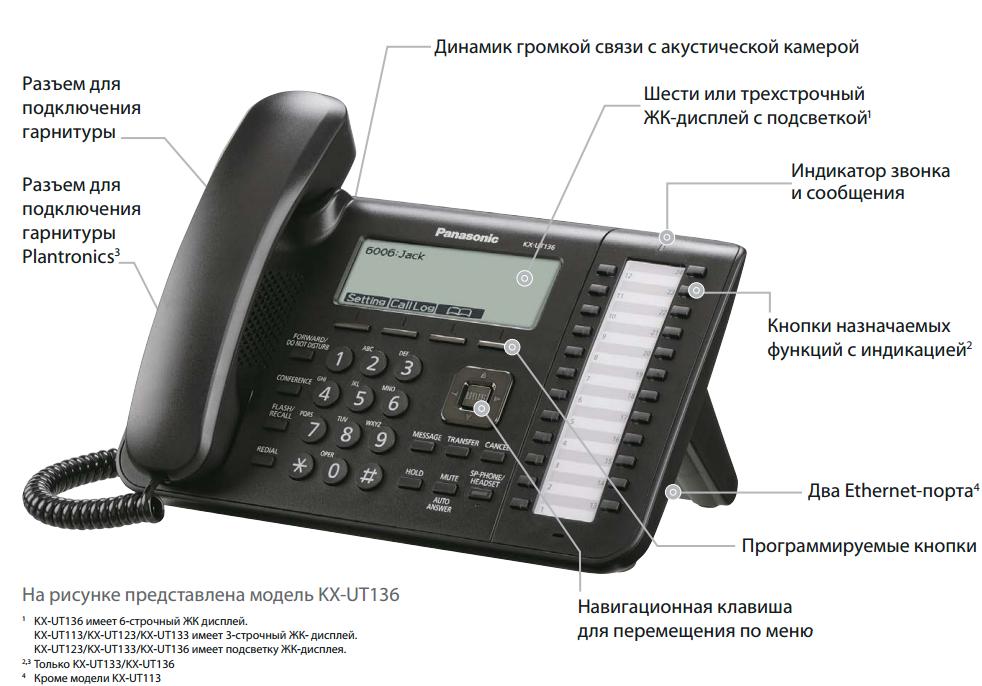 SIP-телефон KX-UT