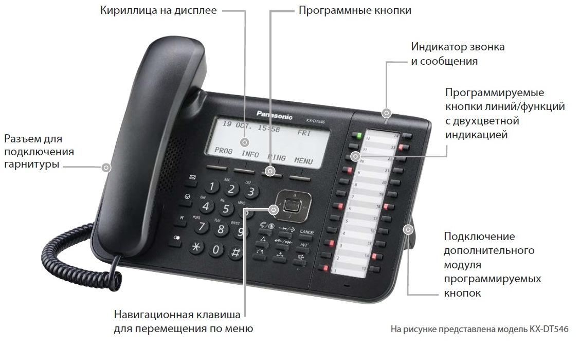 KX-DT500