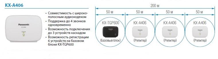 KX-A406