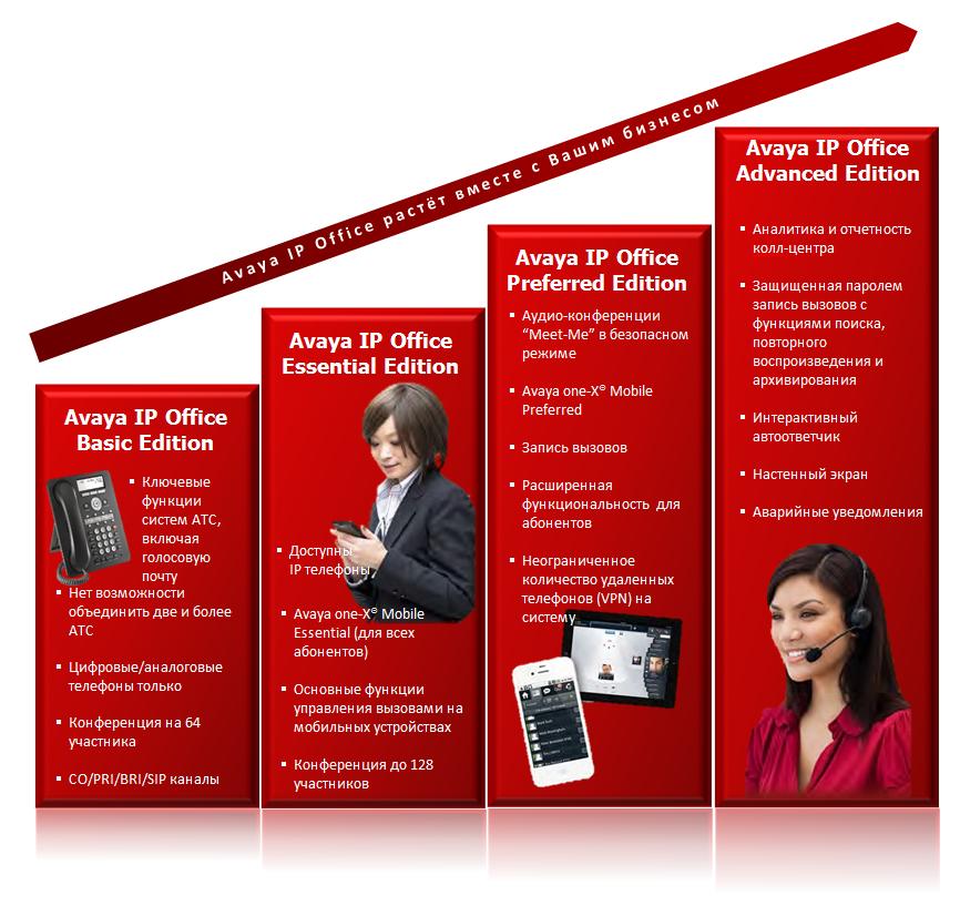 ip-office-banner