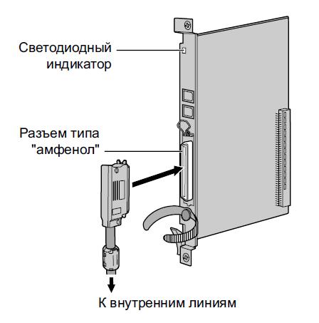 KX-TDA0174 коммутация