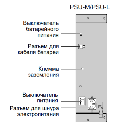 PSU-M(L)