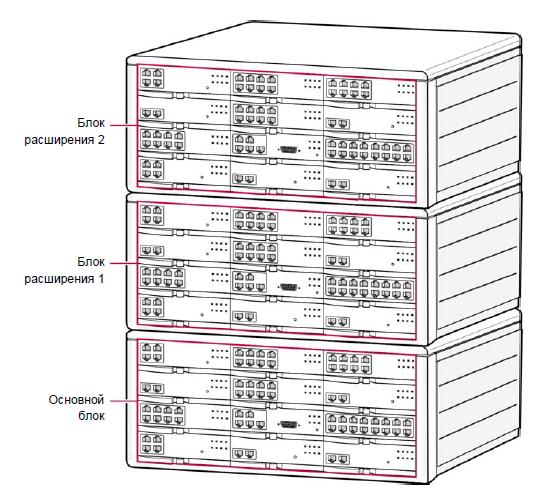 конфигурация_блоков_OS7400