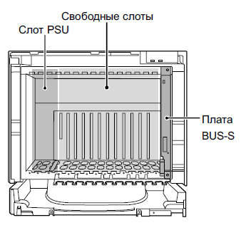 Блок расширения TDE620 (внутренний вид)