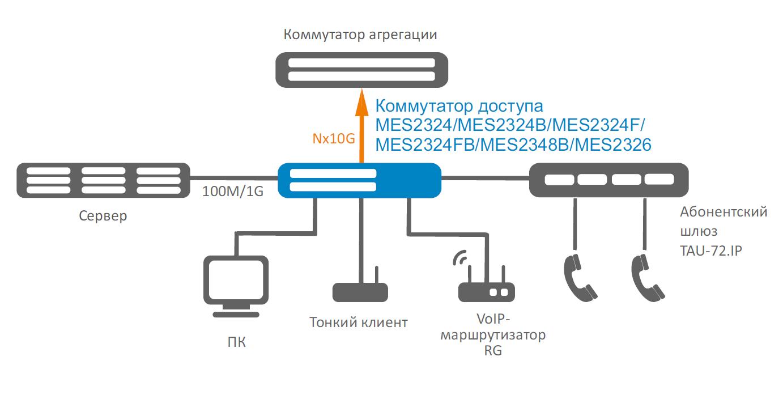mes2308_схема_применения