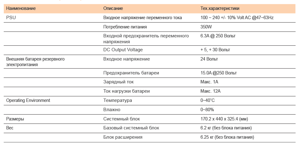 Характеристики-eMG800