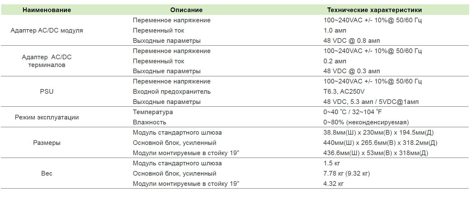 Теххарактеристики-UCP