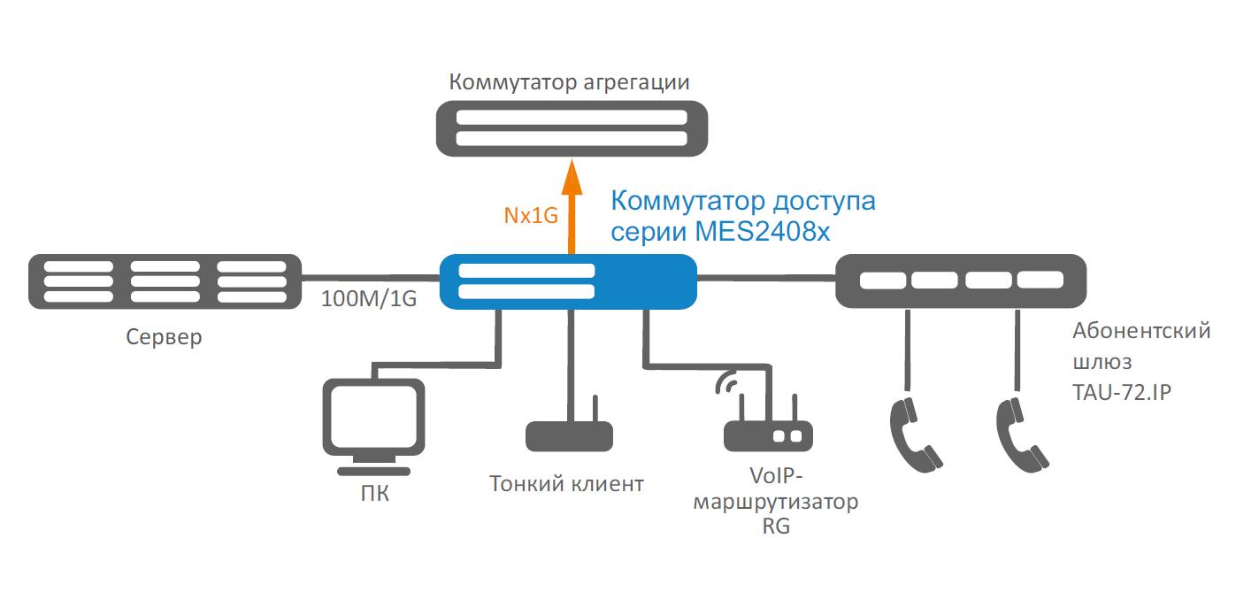 mes2408_схема_применения