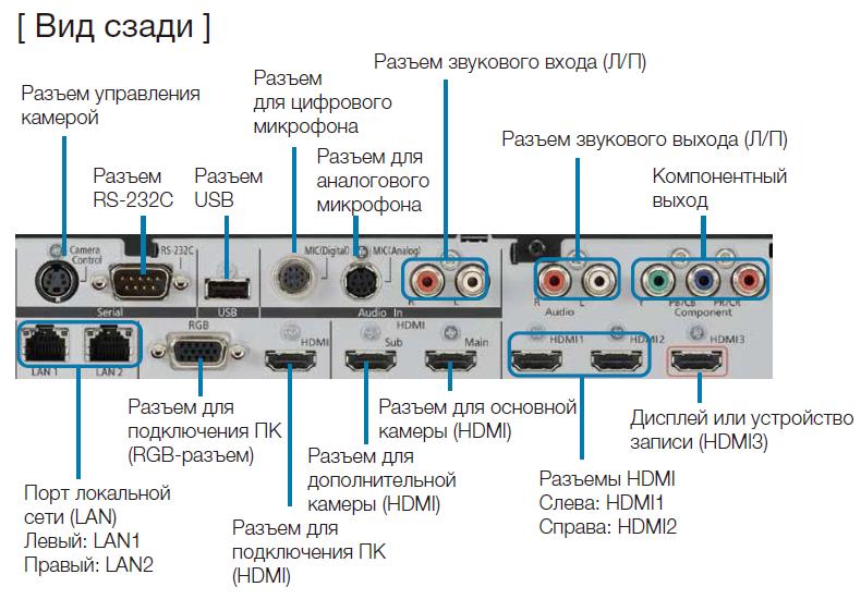 KX-VC1000