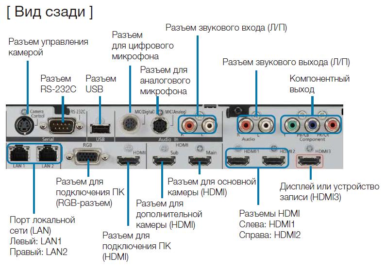 KX-VC1300_03