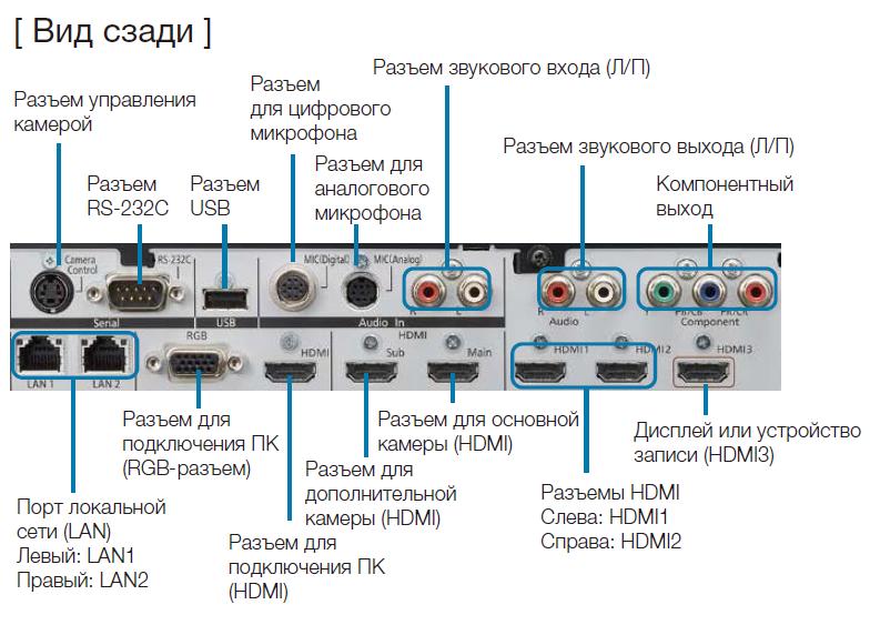 KX-VC2000